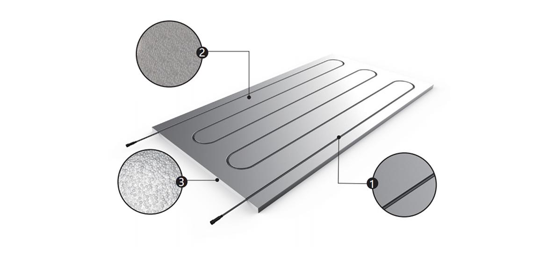 碳纖維發熱模塊