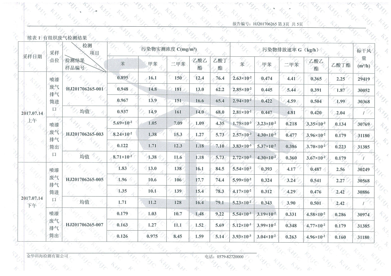 龙川工贸检测报告-3