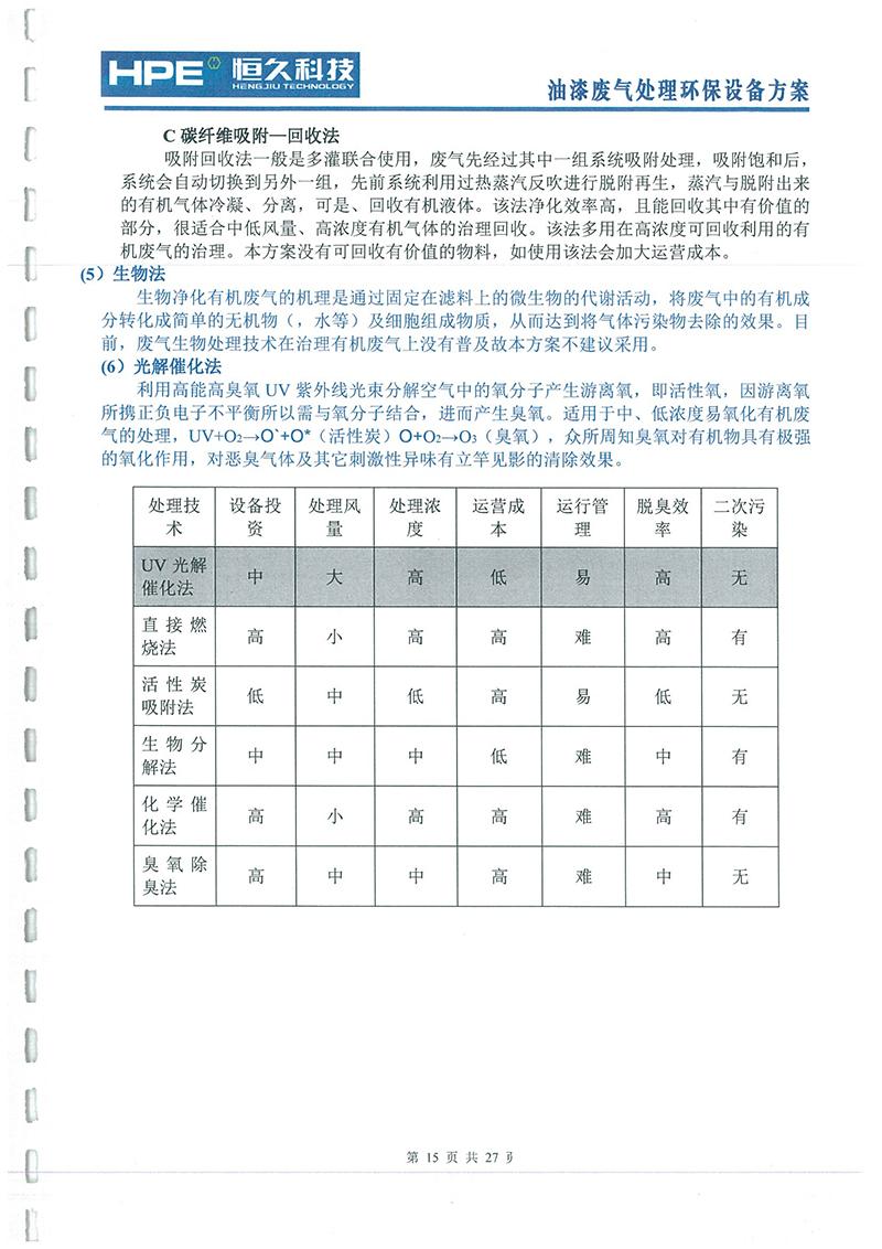 龙川工贸废气方案-14