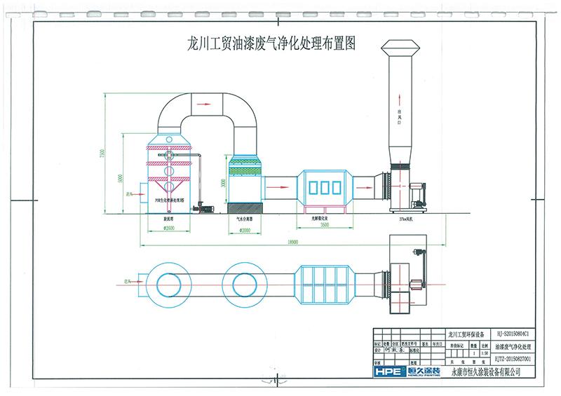 龙川工贸废气方案-29
