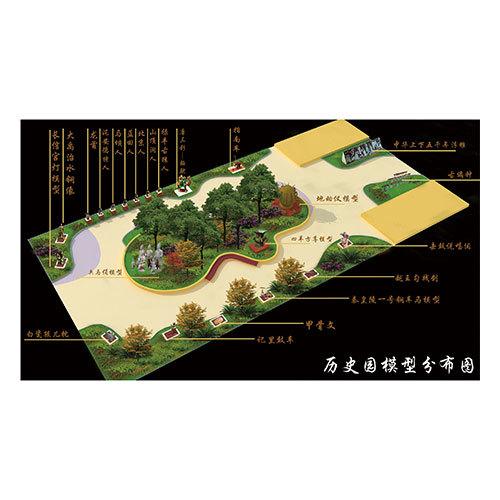 地理園系列 歷史園模型分布圖